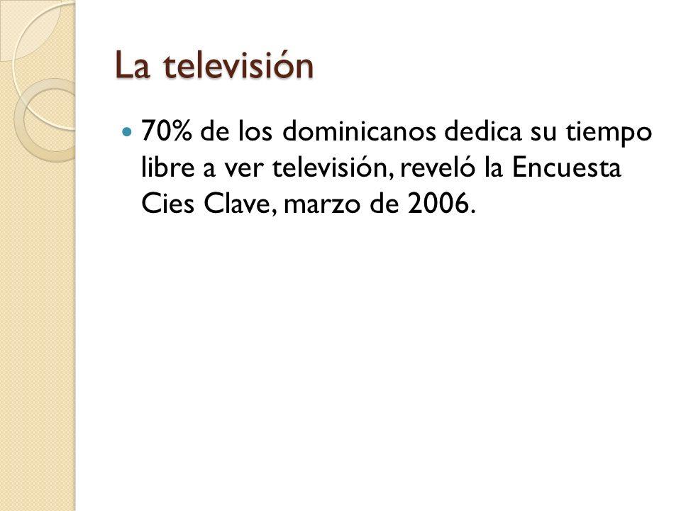 La televisión 70% de los dominicanos dedica su tiempo libre a ver televisión, reveló la Encuesta Cies Clave, marzo de 2006.