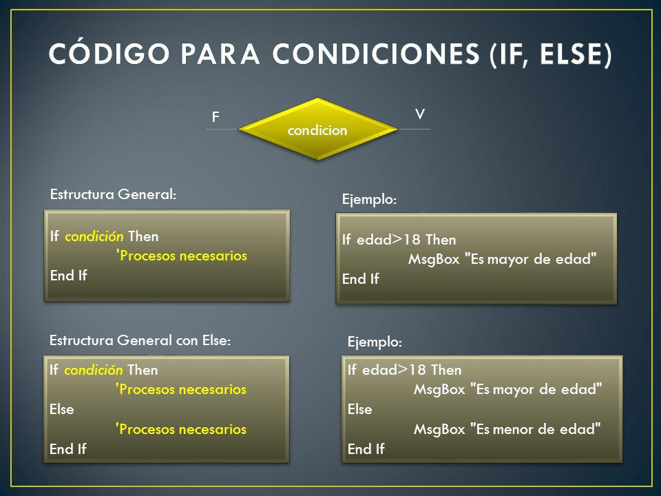 CÓDIGO PARA CONDICIONES (IF, ELSE)