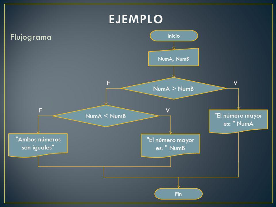 EJEMPLO Flujograma F NumA > NumB V F NumA < NumB V
