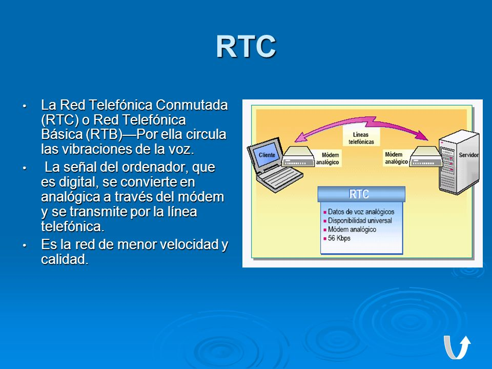RTC La Red Telefónica Conmutada (RTC) o Red Telefónica Básica (RTB)—Por ella circula las vibraciones de la voz.