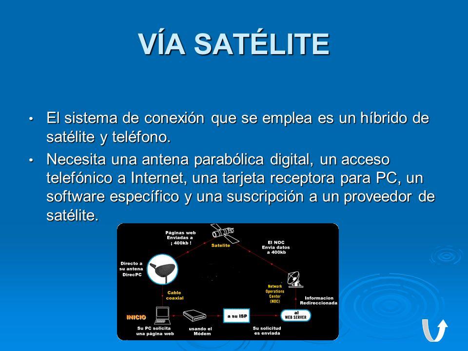 VÍA SATÉLITEEl sistema de conexión que se emplea es un híbrido de satélite y teléfono.