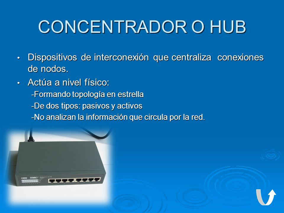CONCENTRADOR O HUBDispositivos de interconexión que centraliza conexiones de nodos. Actúa a nivel físico: