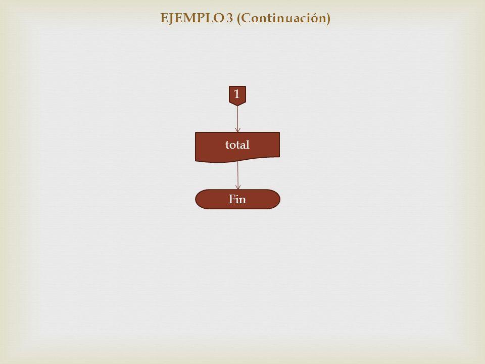 EJEMPLO 3 (Continuación)