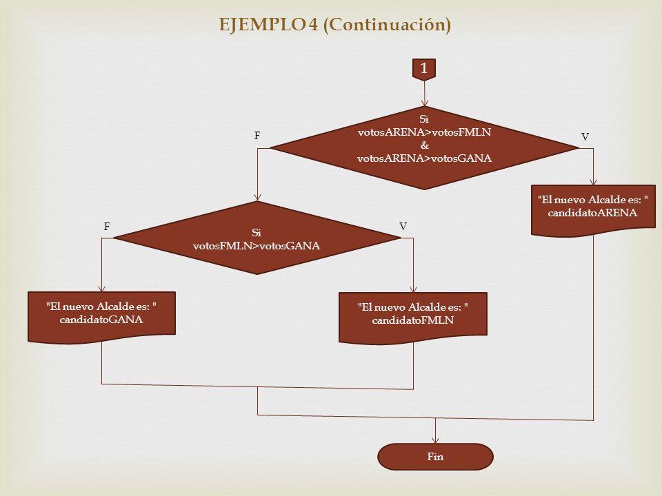 EJEMPLO 4 (Continuación)
