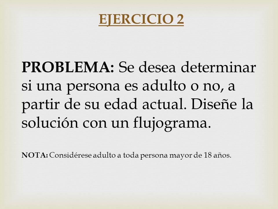 EJERCICIO 2PROBLEMA: Se desea determinar si una persona es adulto o no, a partir de su edad actual. Diseñe la solución con un flujograma.