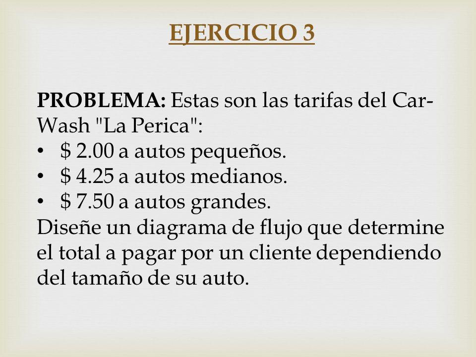 EJERCICIO 3 PROBLEMA: Estas son las tarifas del Car-Wash La Perica :