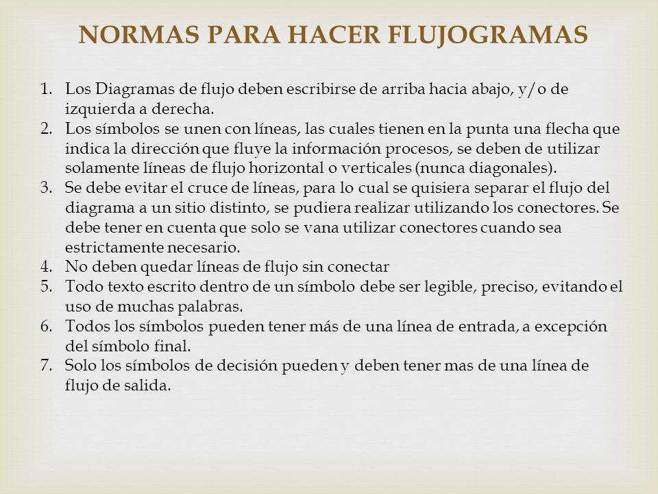 NORMAS PARA HACER FLUJOGRAMAS