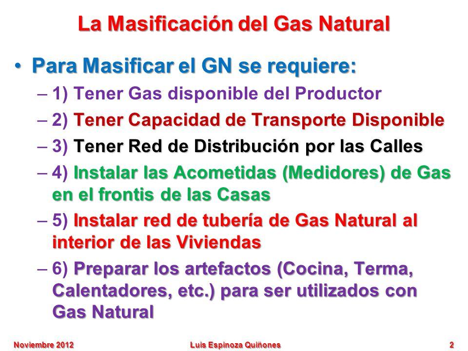 Esquema para acelerar la masificaci n del gas natural en - Precio de calentadores de gas natural ...