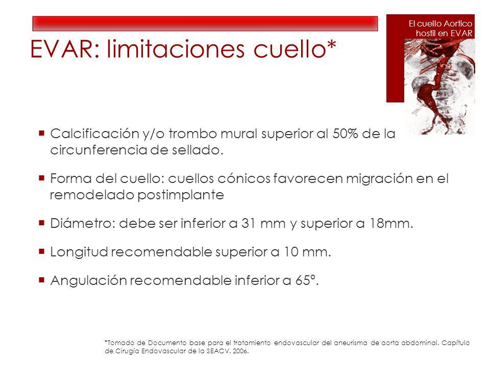 EVAR: limitaciones cuello*
