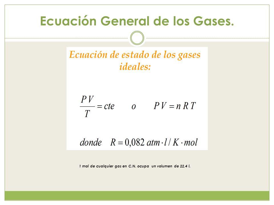 Ecuación General de los Gases.