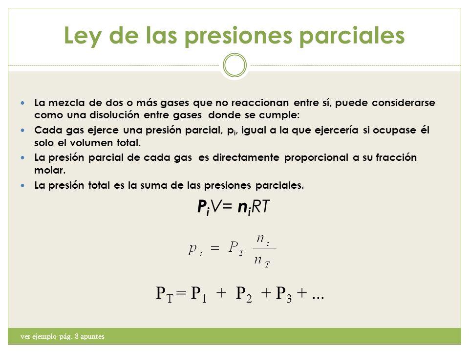 Ley de las presiones parciales
