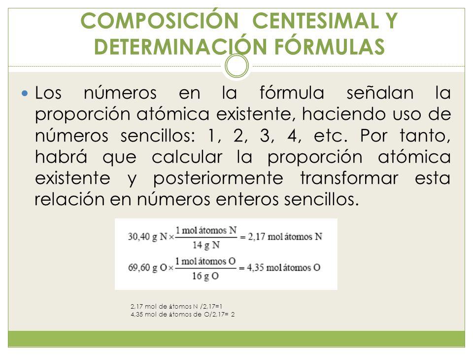 COMPOSICIÓN CENTESIMAL Y DETERMINACIÓN FÓRMULAS