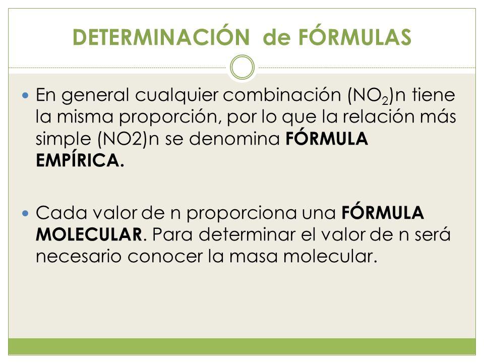 DETERMINACIÓN de FÓRMULAS