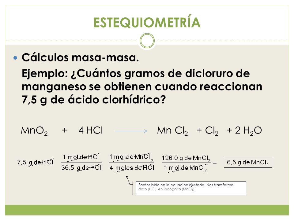 ESTEQUIOMETRÍA Cálculos masa-masa.