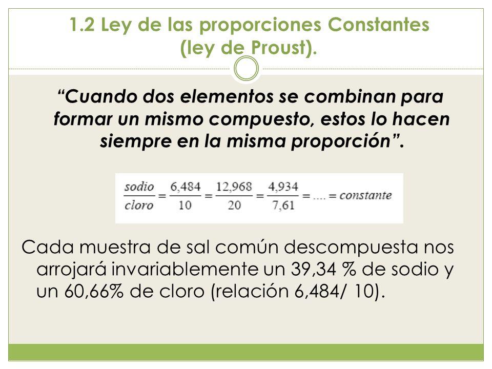 1.2 Ley de las proporciones Constantes (ley de Proust).