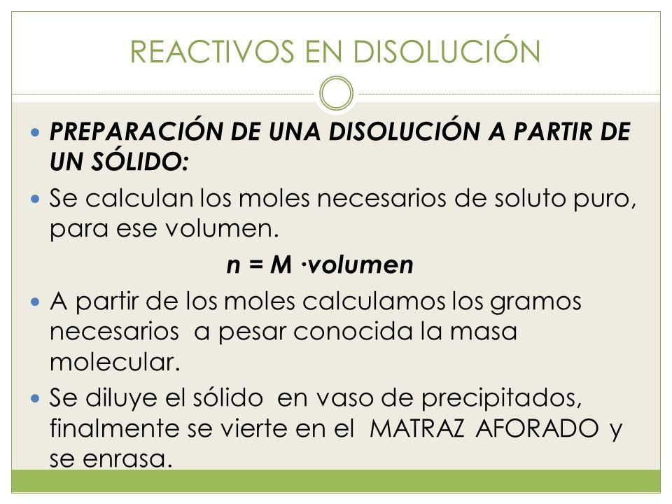 REACTIVOS EN DISOLUCIÓN