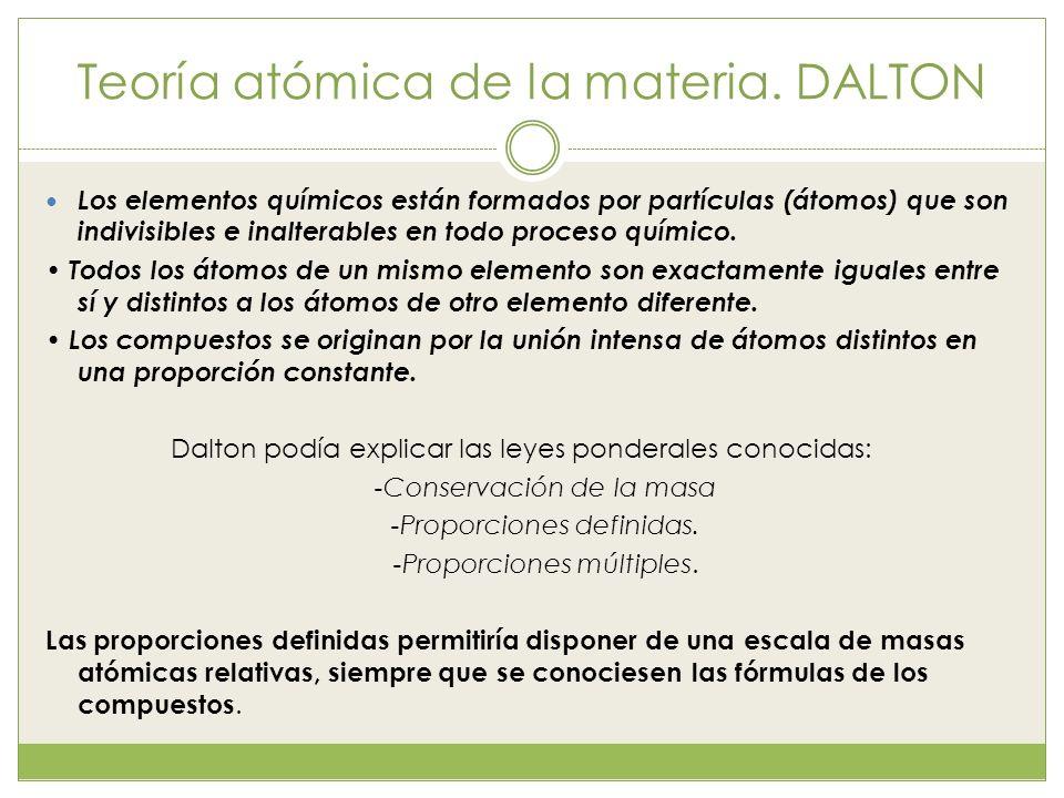 Teoría atómica de la materia. DALTON