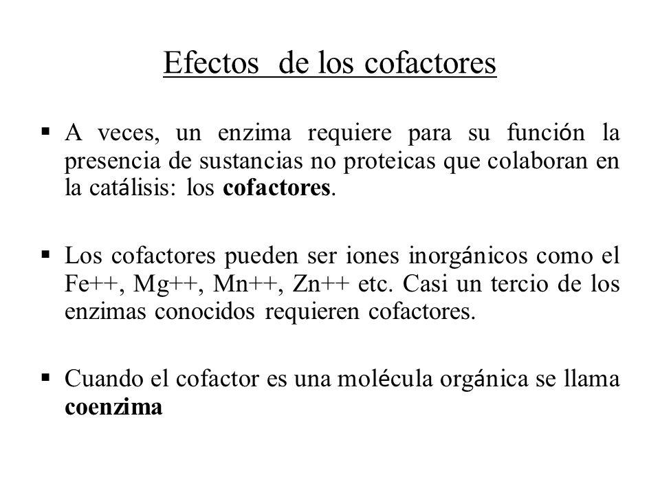 Efectos de los cofactores