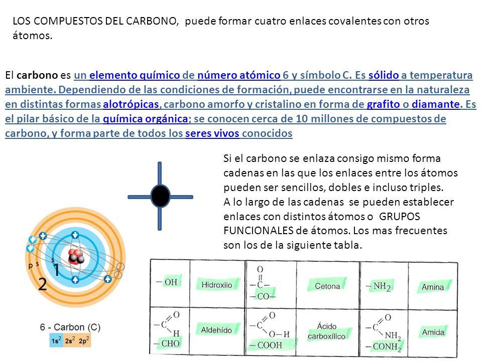 LOS COMPUESTOS DEL CARBONO, puede formar cuatro enlaces covalentes con otros átomos.