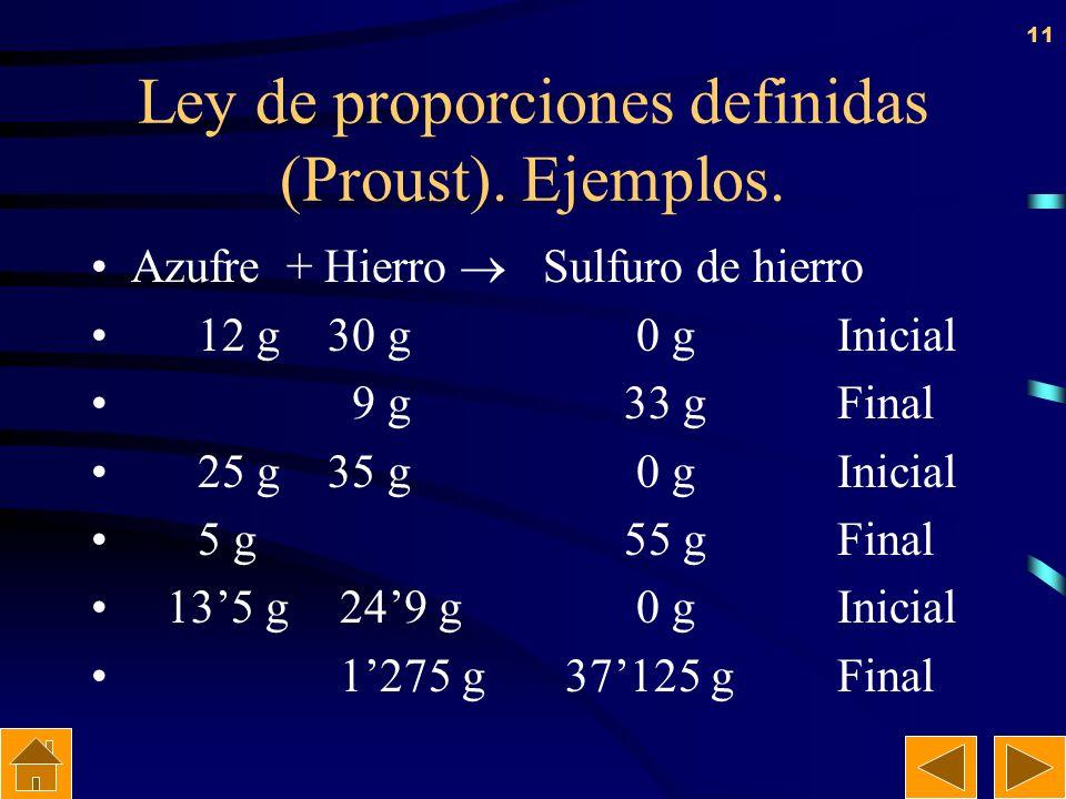 Ley de proporciones definidas (Proust). Ejemplos.
