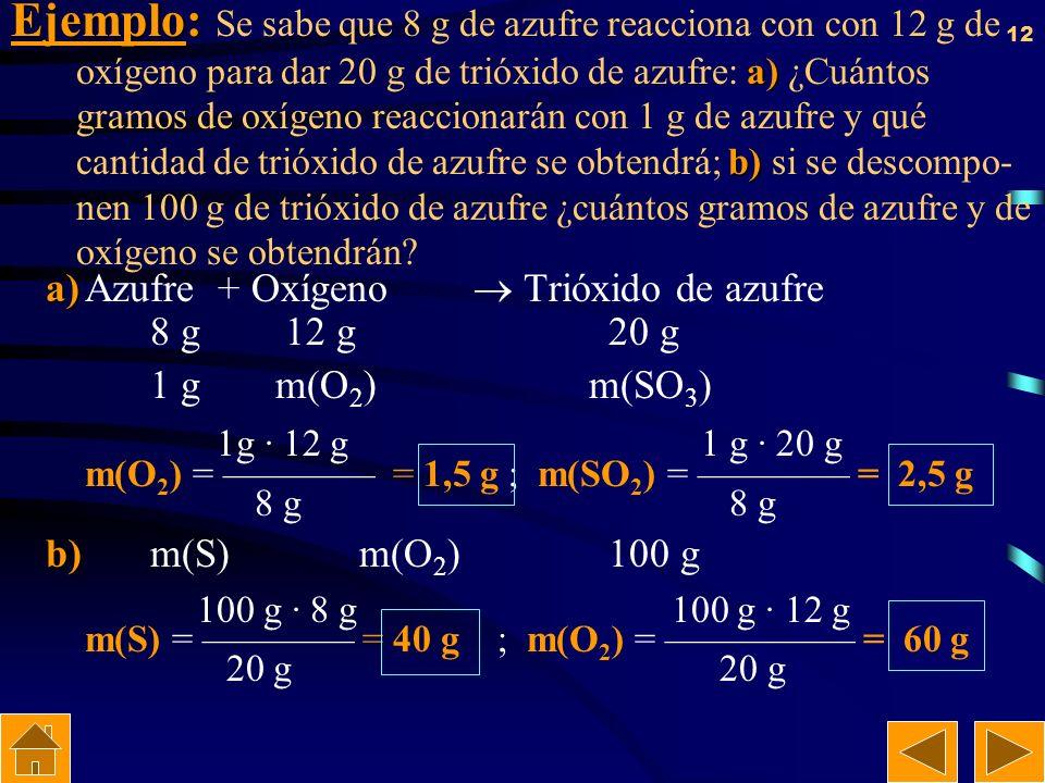 Ejemplo: Se sabe que 8 g de azufre reacciona con con 12 g de oxígeno para dar 20 g de trióxido de azufre: a) ¿Cuántos gramos de oxígeno reaccionarán con 1 g de azufre y qué cantidad de trióxido de azufre se obtendrá; b) si se descompo-nen 100 g de trióxido de azufre ¿cuántos gramos de azufre y de oxígeno se obtendrán