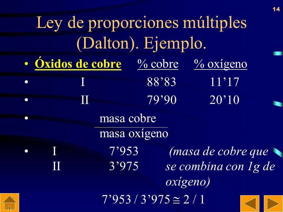 Ley de proporciones múltiples (Dalton). Ejemplo.