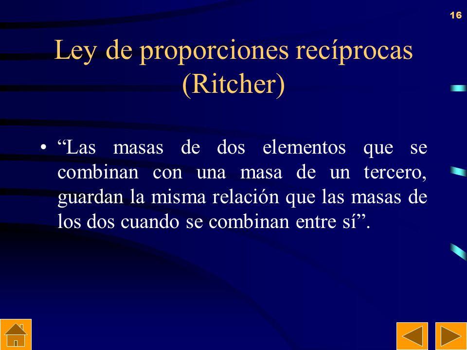 Ley de proporciones recíprocas (Ritcher)