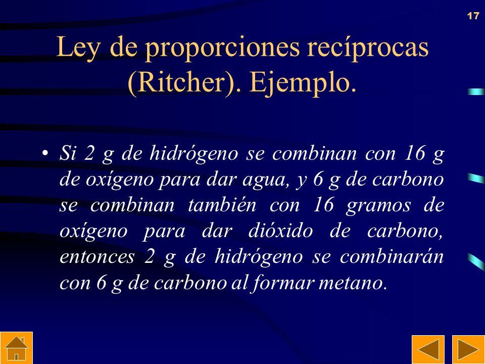Ley de proporciones recíprocas (Ritcher). Ejemplo.