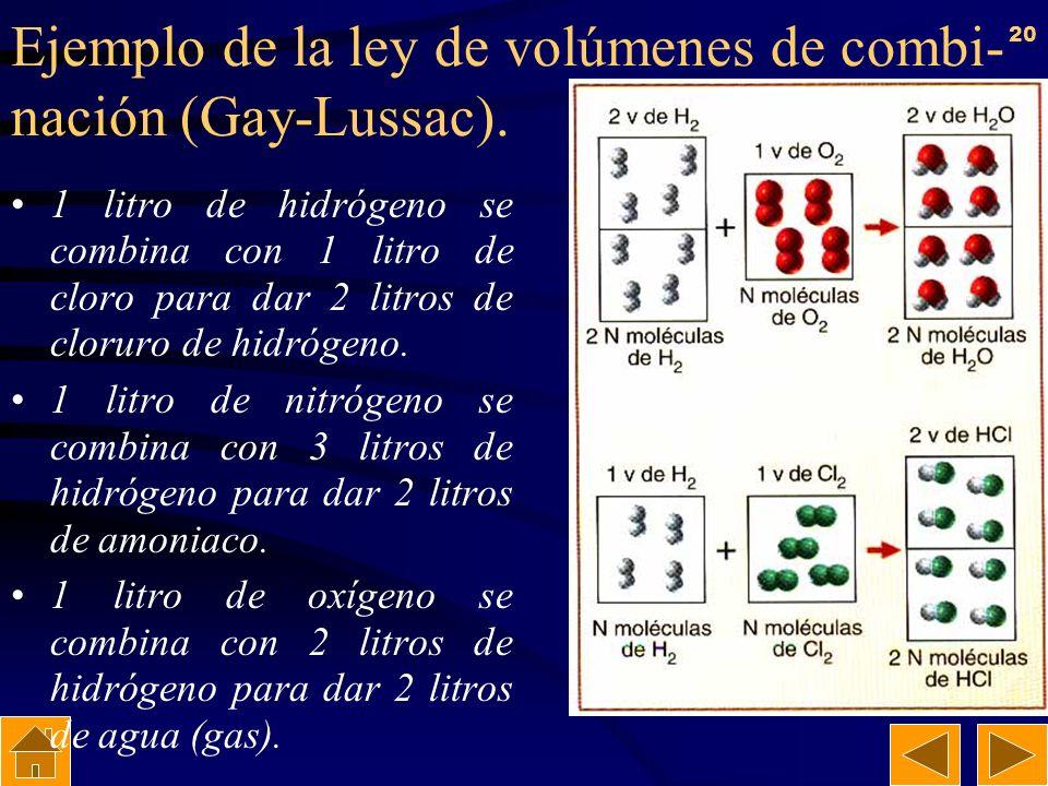 Ejemplo de la ley de volúmenes de combi-nación (Gay-Lussac).