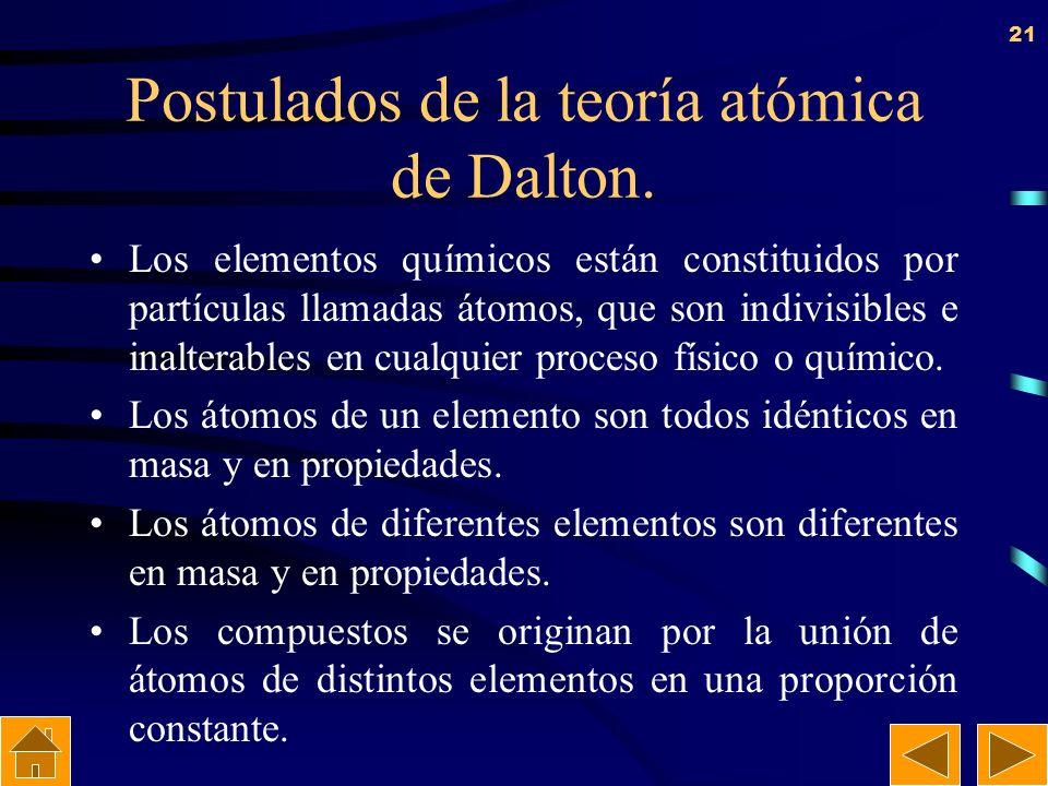 Postulados de la teoría atómica de Dalton.