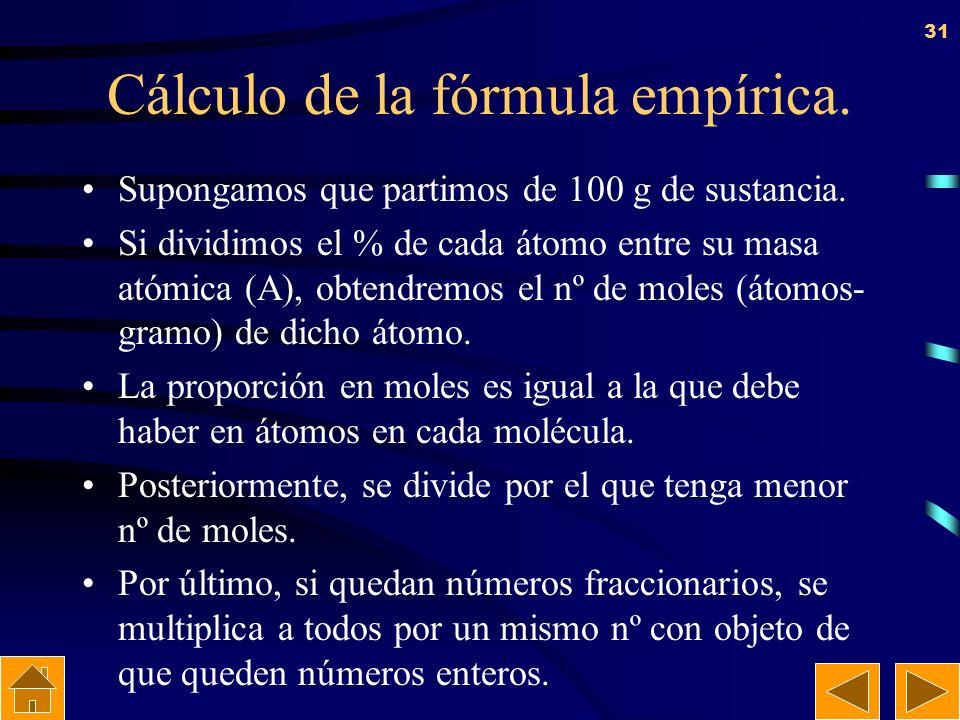 Cálculo de la fórmula empírica.