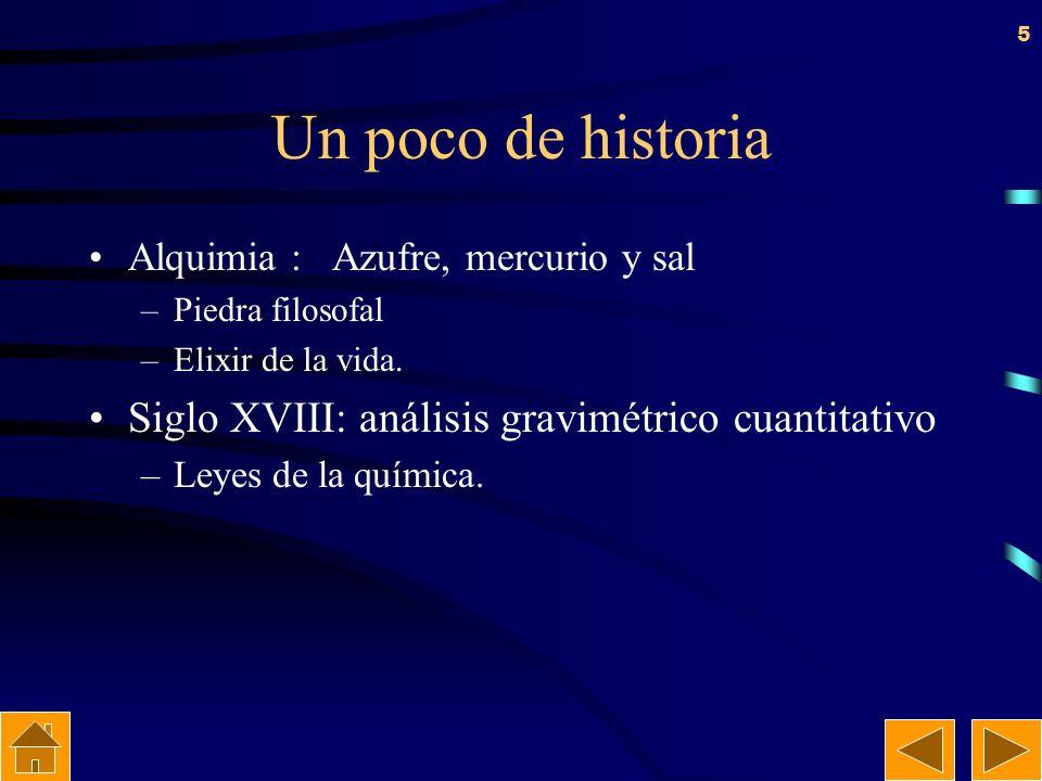 Un poco de historia Siglo XVIII: análisis gravimétrico cuantitativo