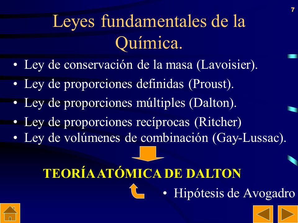 Leyes fundamentales de la Química.
