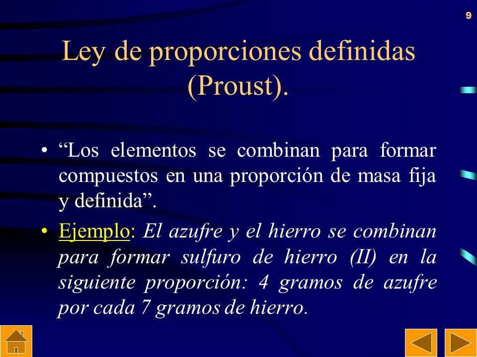Ley de proporciones definidas (Proust).