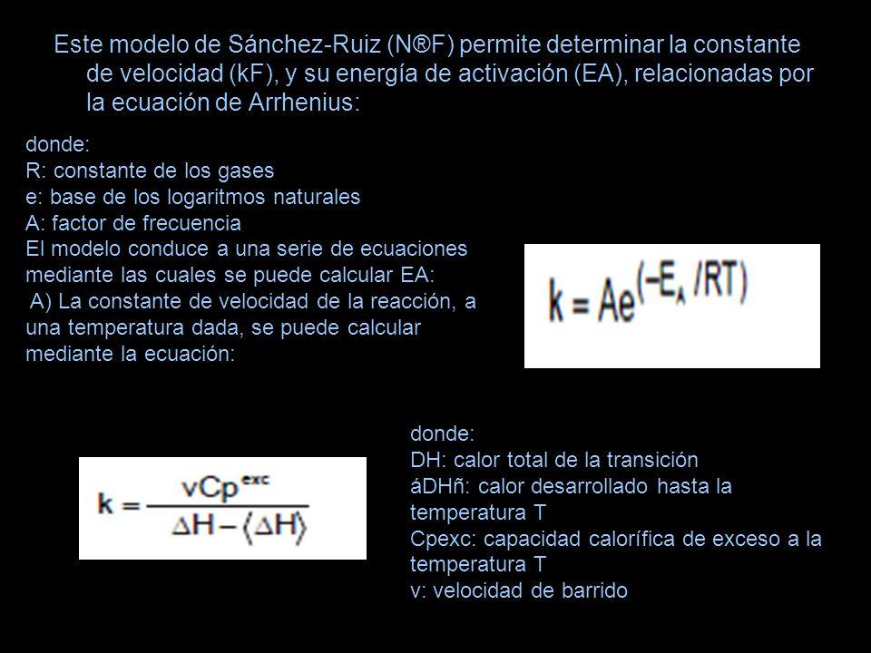 Este modelo de Sánchez-Ruiz (N®F) permite determinar la constante de velocidad (kF), y su energía de activación (EA), relacionadas por la ecuación de Arrhenius: