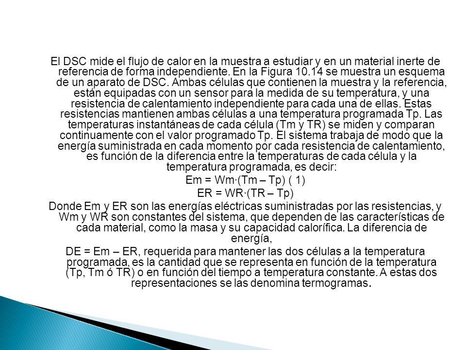 El DSC mide el flujo de calor en la muestra a estudiar y en un material inerte de referencia de forma independiente.