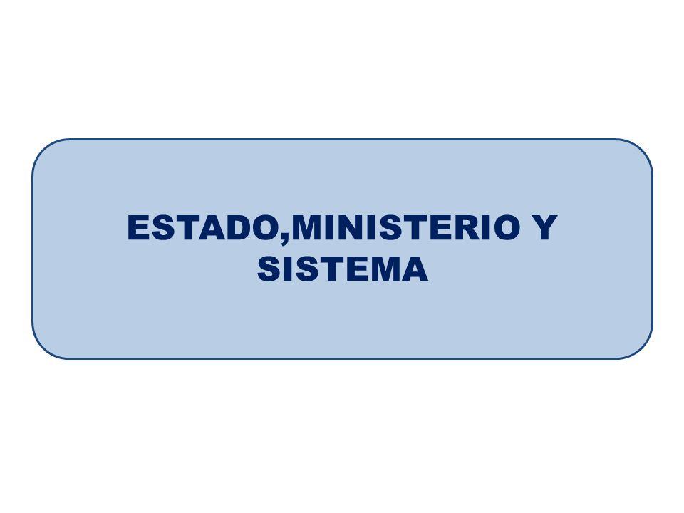 ESTADO,MINISTERIO Y SISTEMA