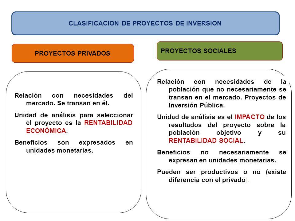 CLASIFICACION DE PROYECTOS DE INVERSION