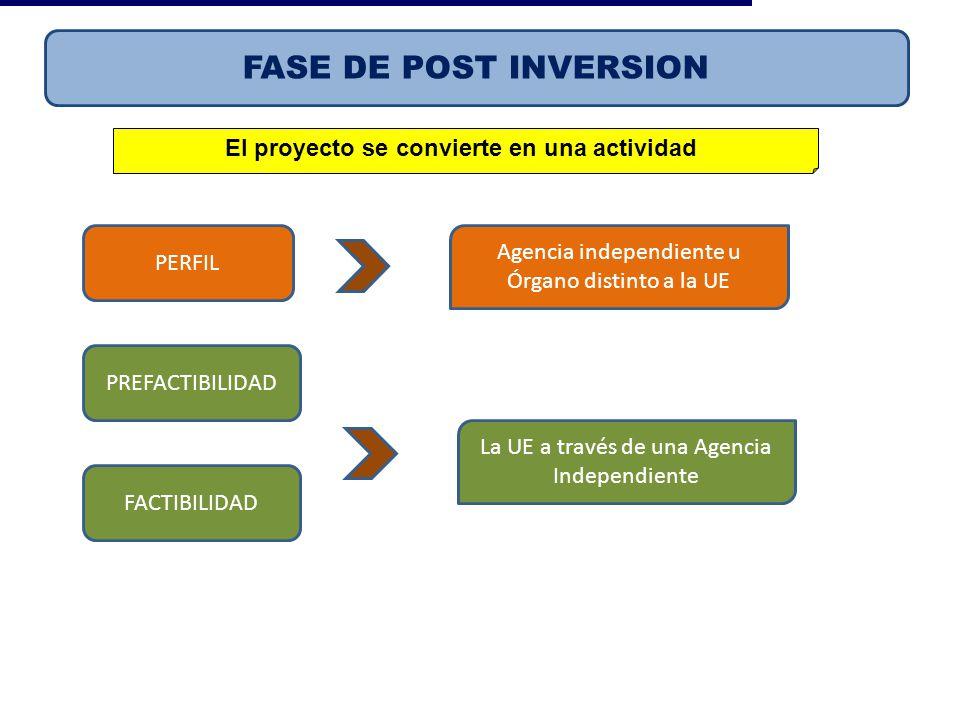 FASE DE POST INVERSION El proyecto se convierte en una actividad