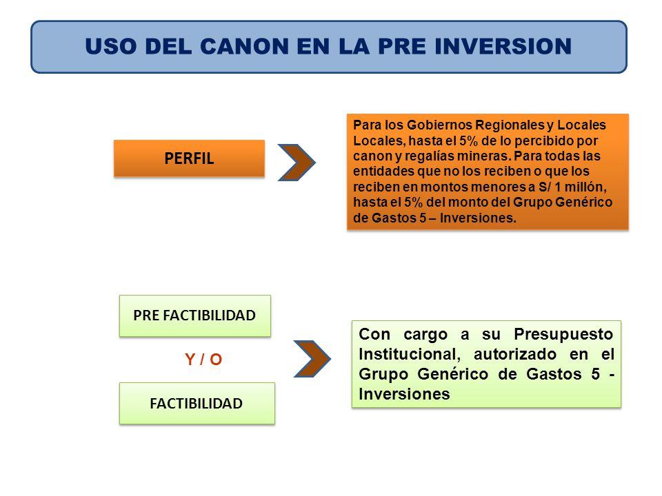 USO DEL CANON EN LA PRE INVERSION
