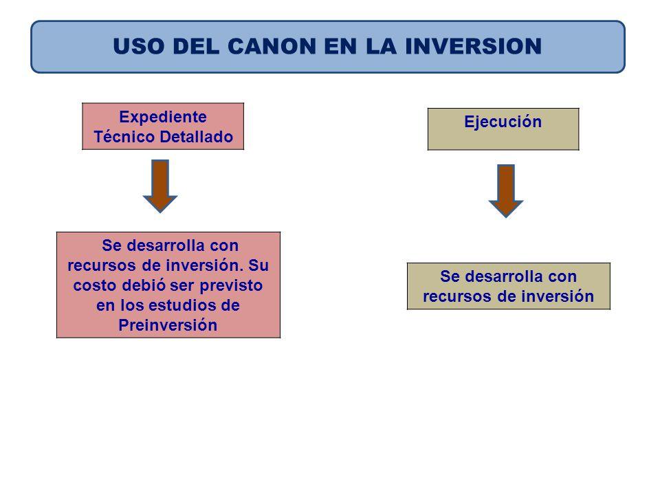 USO DEL CANON EN LA INVERSION Expediente Técnico Detallado