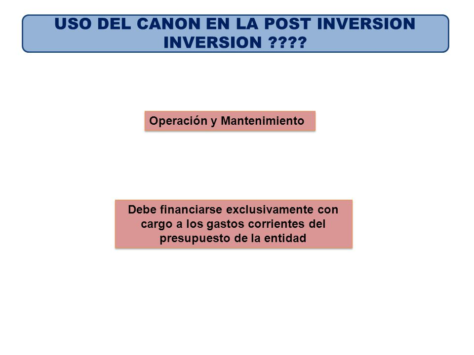 USO DEL CANON EN LA POST INVERSION INVERSION