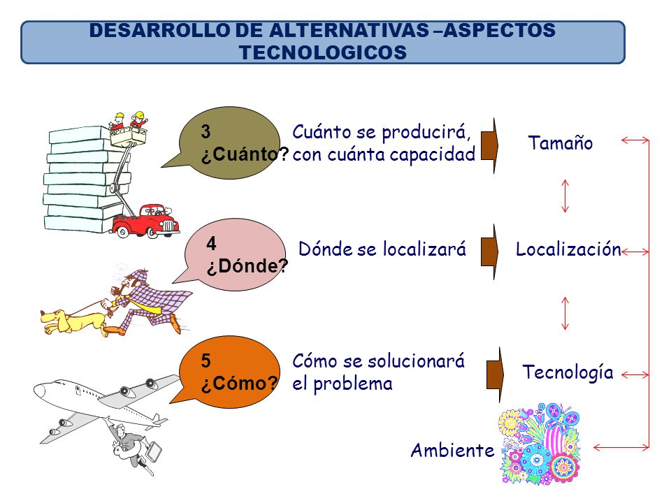 DESARROLLO DE ALTERNATIVAS –ASPECTOS TECNOLOGICOS
