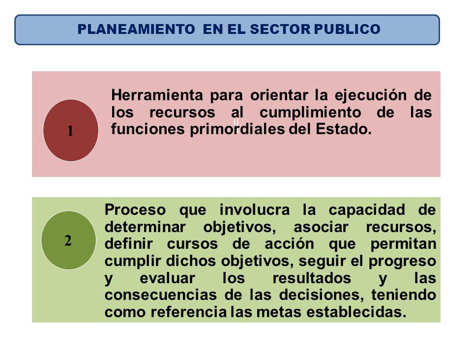 PLANEAMIENTO EN EL SECTOR PUBLICO