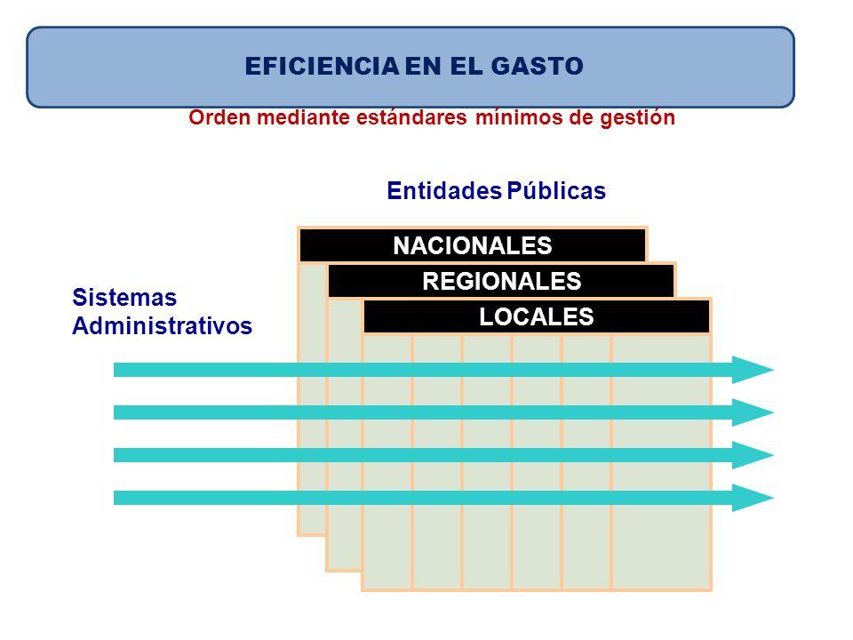 EFICIENCIA EN EL GASTO Entidades Públicas NACIONALES REGIONALES