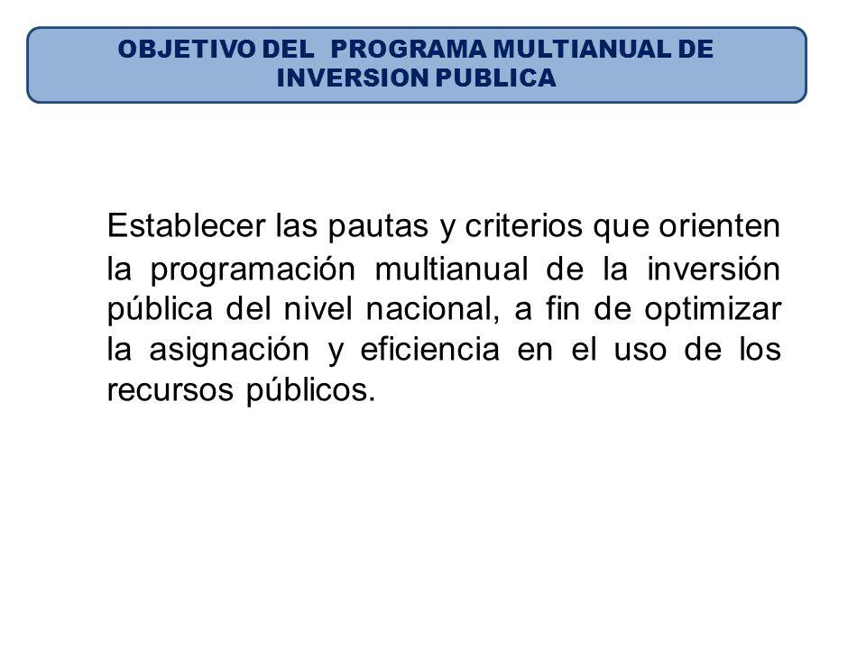 OBJETIVO DEL PROGRAMA MULTIANUAL DE INVERSION PUBLICA