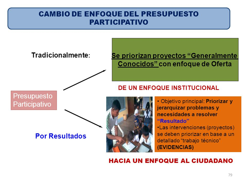 CAMBIO DE ENFOQUE DEL PRESUPUESTO PARTICIPATIVO