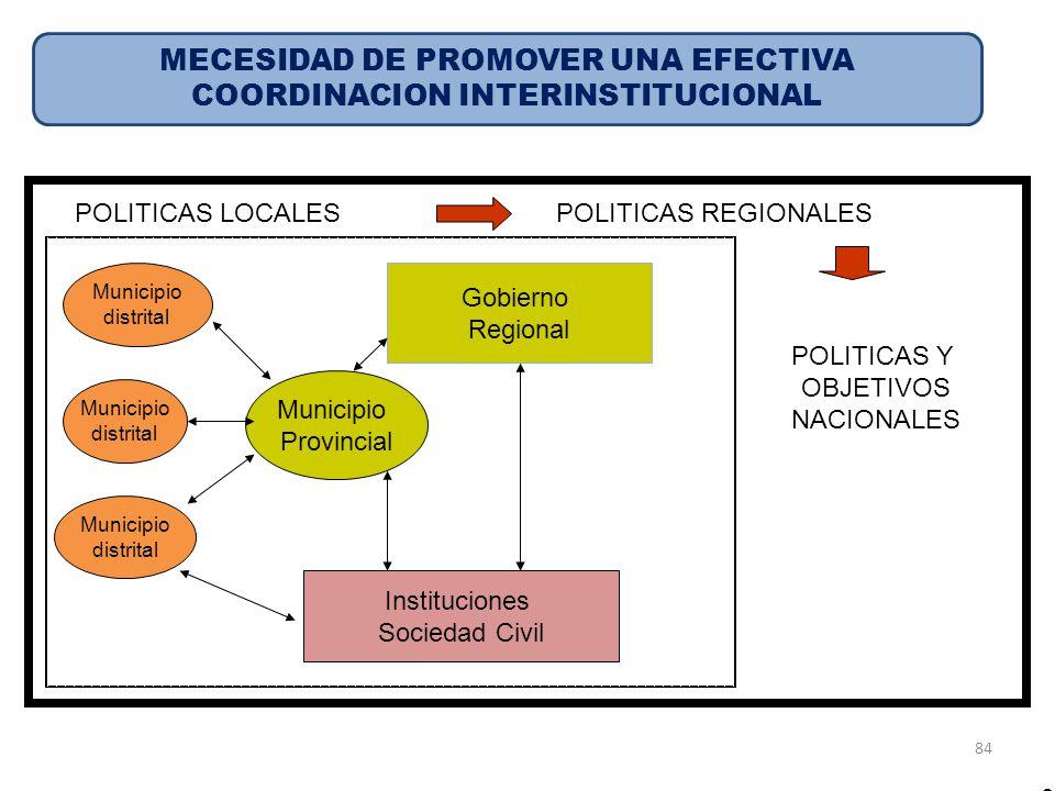 MECESIDAD DE PROMOVER UNA EFECTIVA COORDINACION INTERINSTITUCIONAL