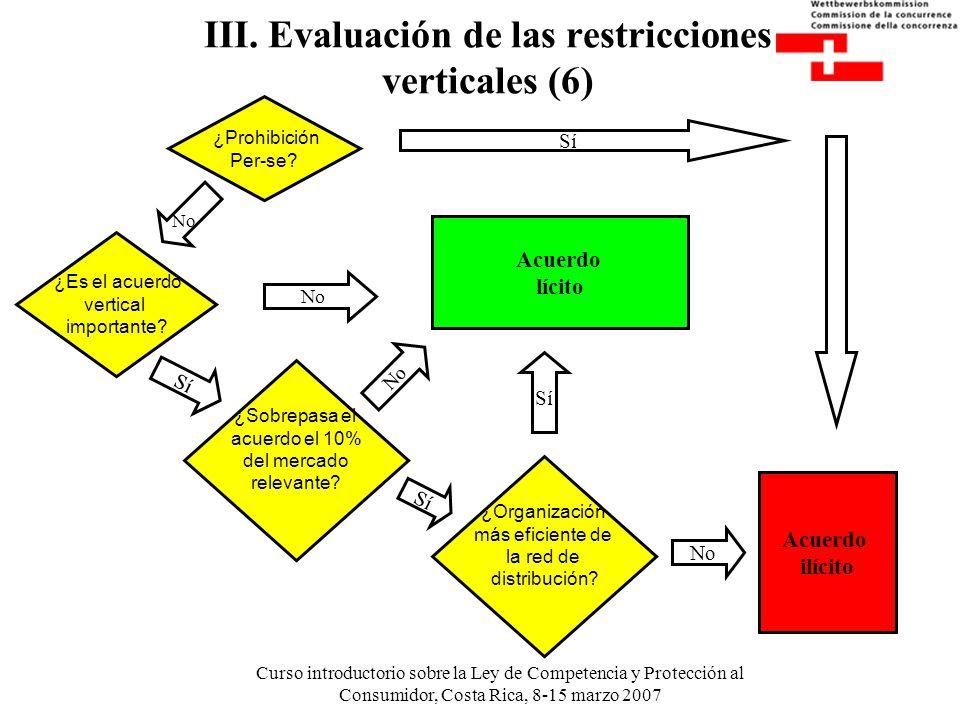 III. Evaluación de las restricciones verticales (6)