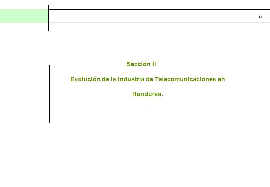 Sección II Evolución de la Industria de Telecomunicaciones en Honduras. .